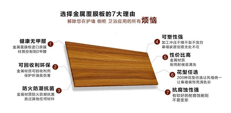 金属覆膜钢板