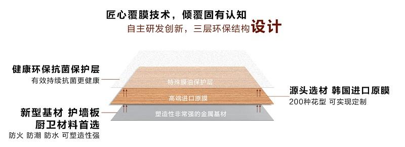 金属覆膜板钢板
